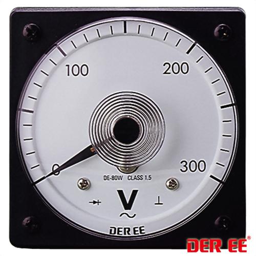 DE-80W Medidor de panel analógico