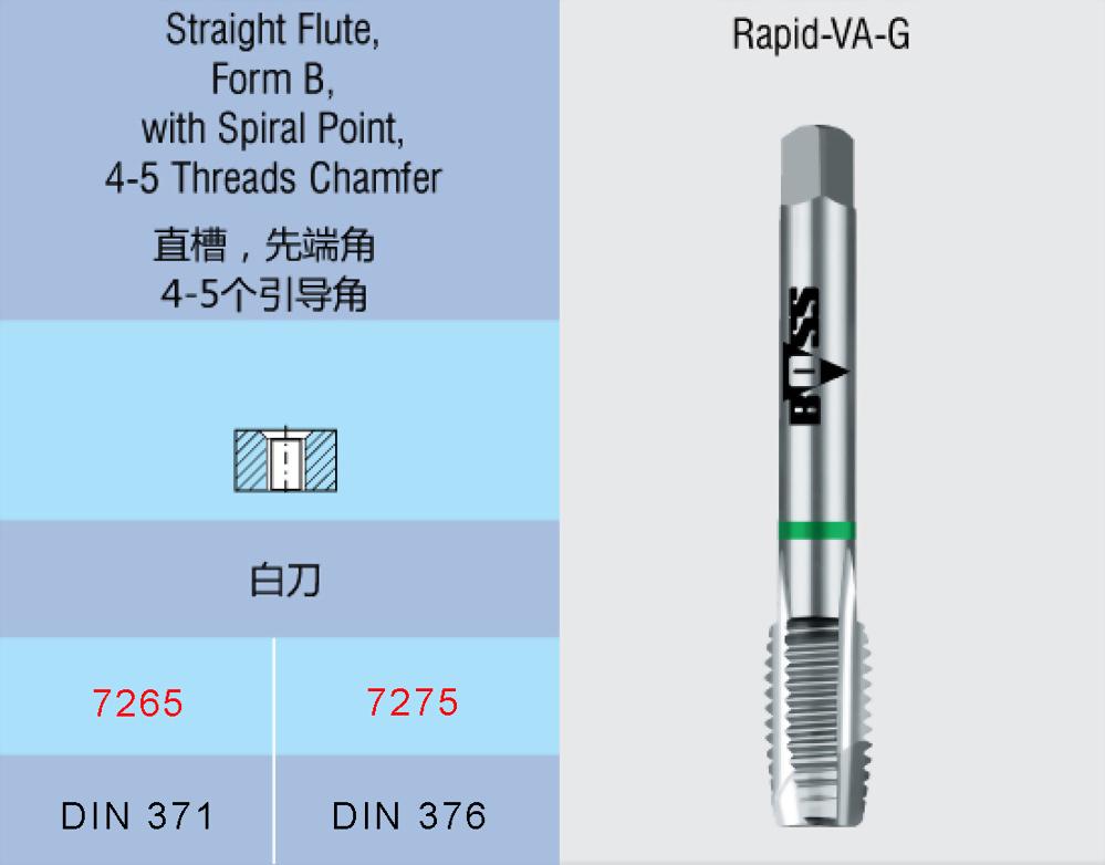 2-1 鋼材 < HRC22