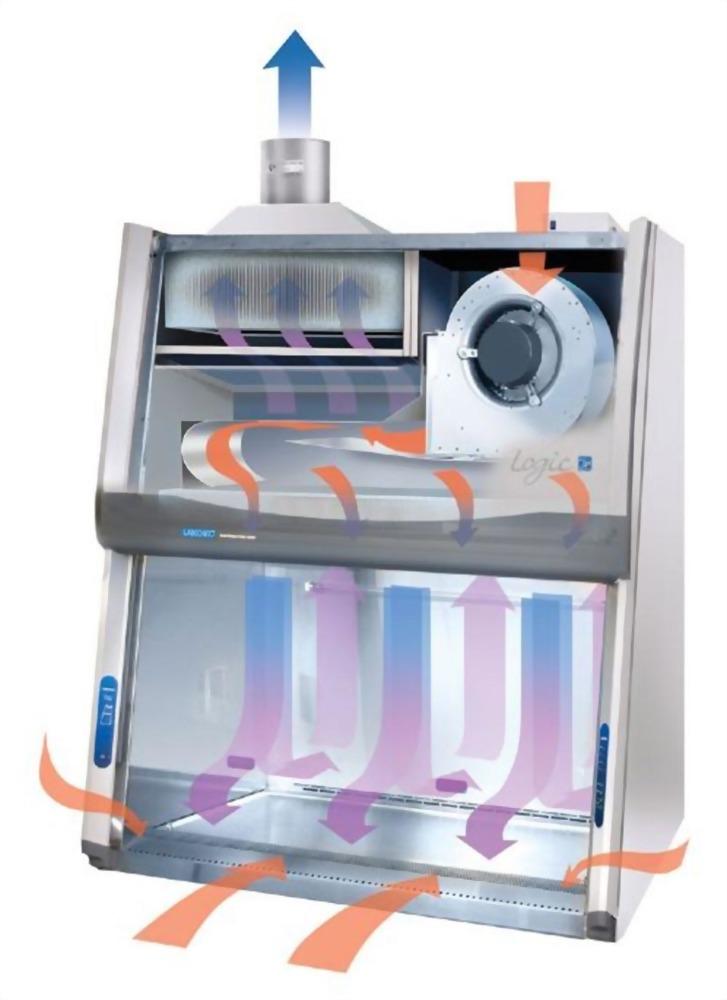 Purifier Logic+ Class II Type B2 Biosafety Cabinets-2