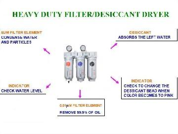 Heavy Duty Air Cleaners/Dryer, 1/2