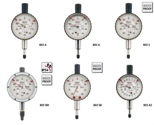 指示量錶803a-805a系列