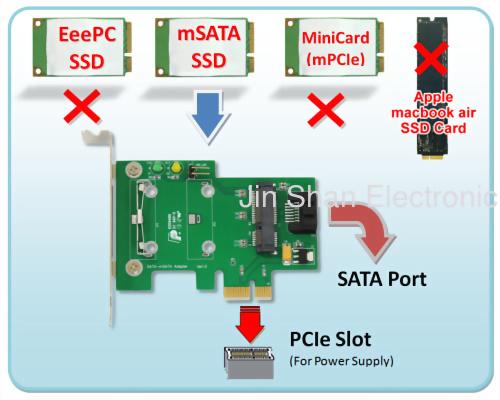 mSATA to PCIe