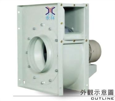 NA - 250 2 HP 透浦式抽送風機