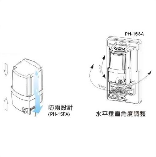 15M Single Photoelectric Beam Sensor (Embedded Rain-Breaking Design)