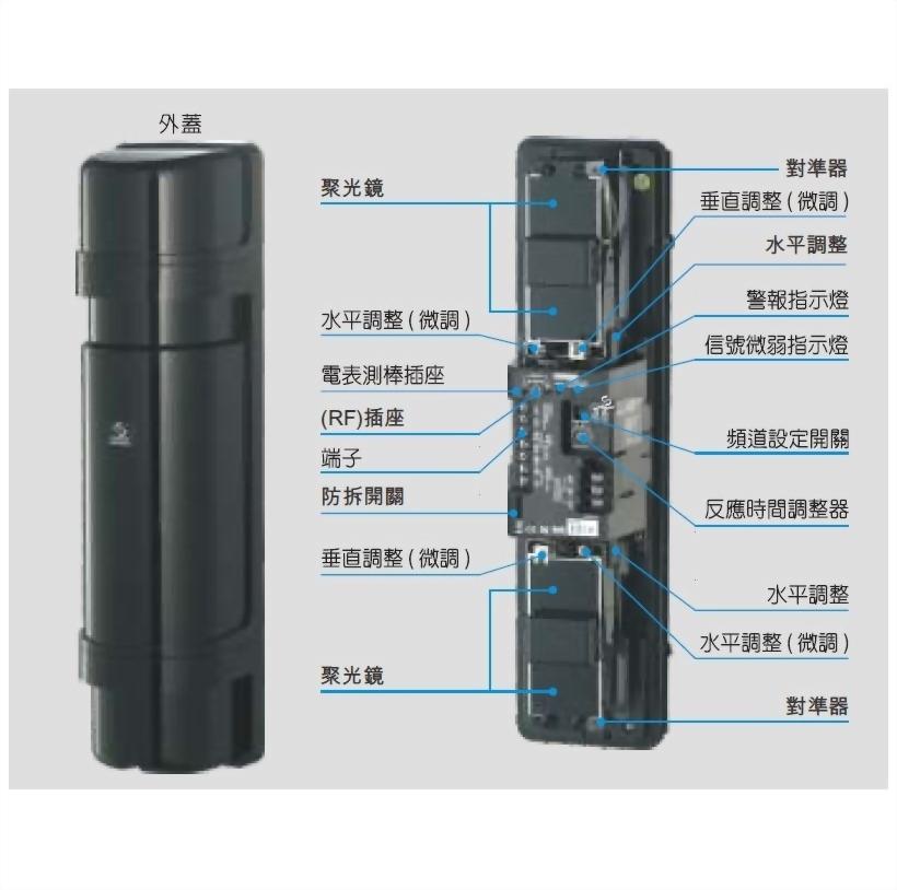 (新型) 高阶 50M / 100M / 200M 四频道四光束红外线侦测器